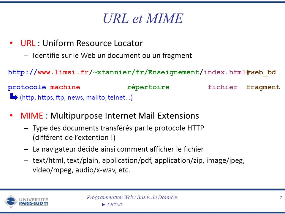 URL et MIME URL : Uniform Resource Locator