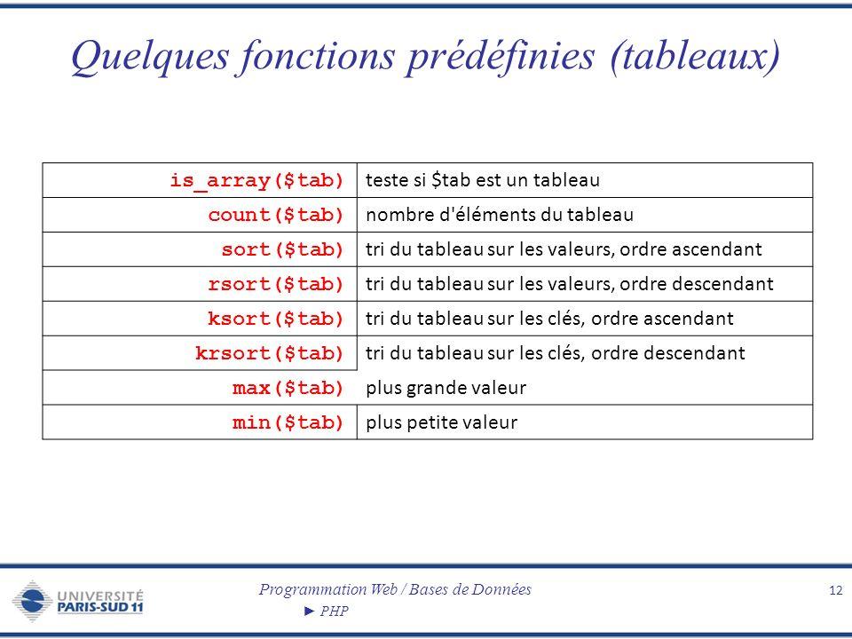 Quelques fonctions prédéfinies (tableaux)