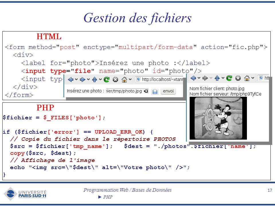 Gestion des fichiers HTML PHP <div>