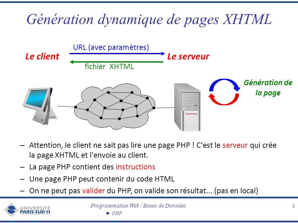 Génération dynamique de pages XHTML