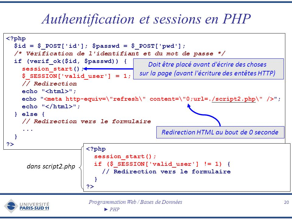 Authentification et sessions en PHP