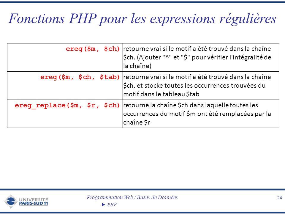 Fonctions PHP pour les expressions régulières