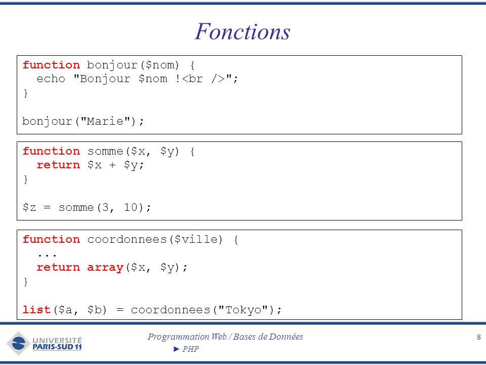 Fonctions function bonjour($nom) { echo Bonjour $nom !<br /> ;
