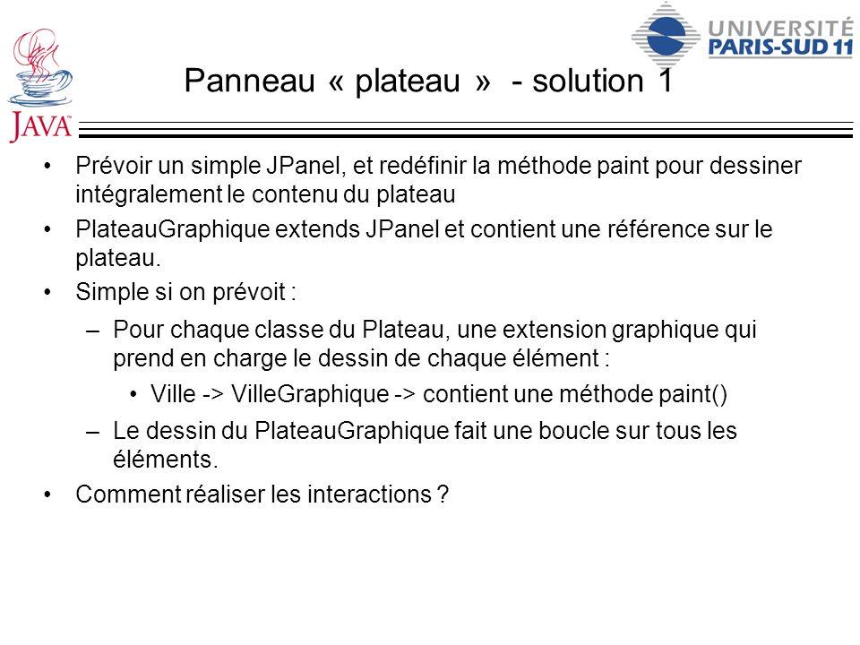 Panneau « plateau » - solution 1