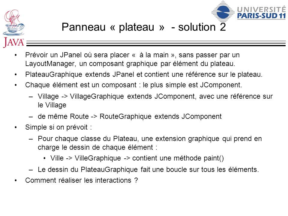 Panneau « plateau » - solution 2