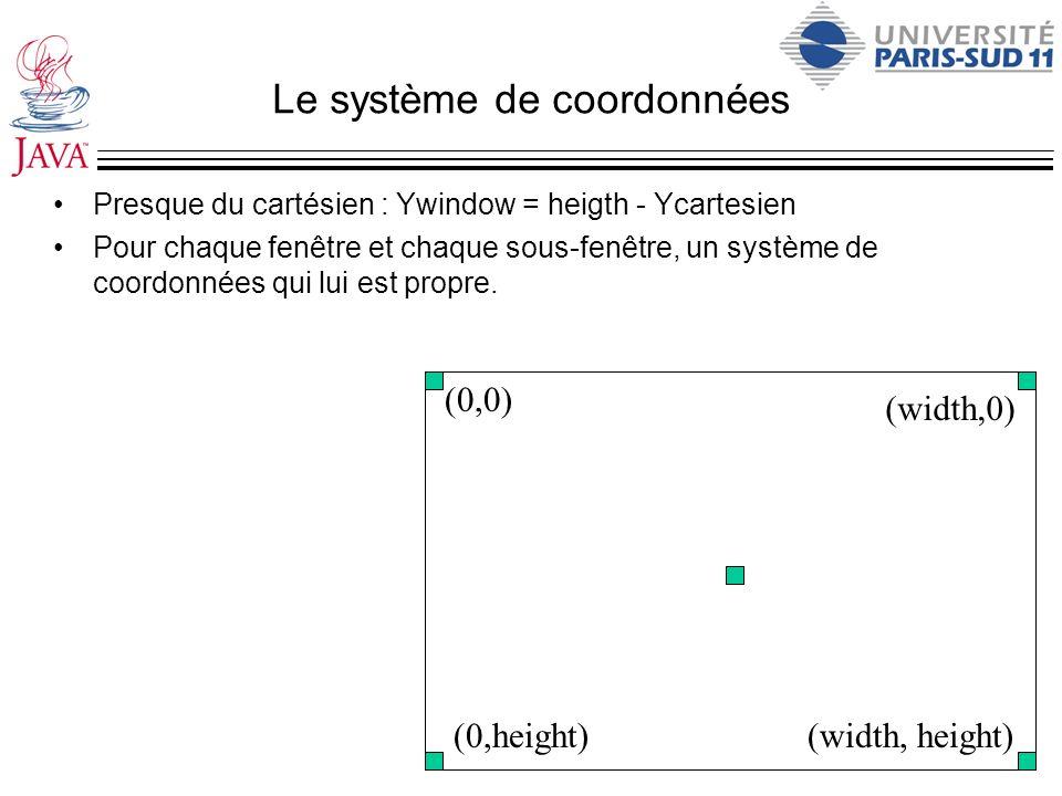 Le système de coordonnées