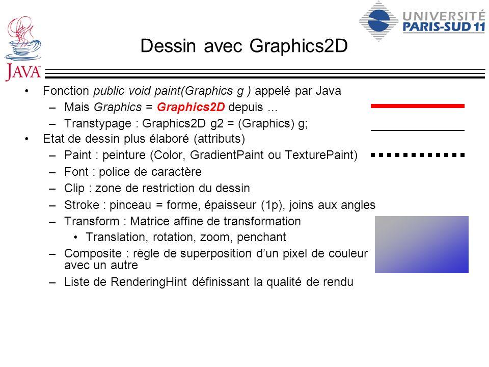 Dessin avec Graphics2D Fonction public void paint(Graphics g ) appelé par Java. Mais Graphics = Graphics2D depuis ...