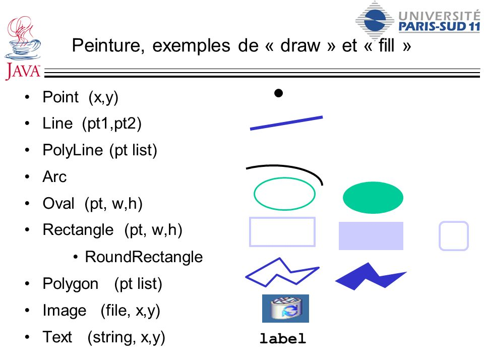 Peinture, exemples de « draw » et « fill »