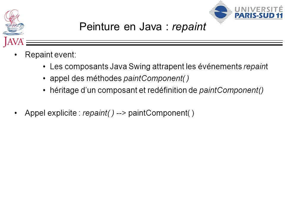 Peinture en Java : repaint
