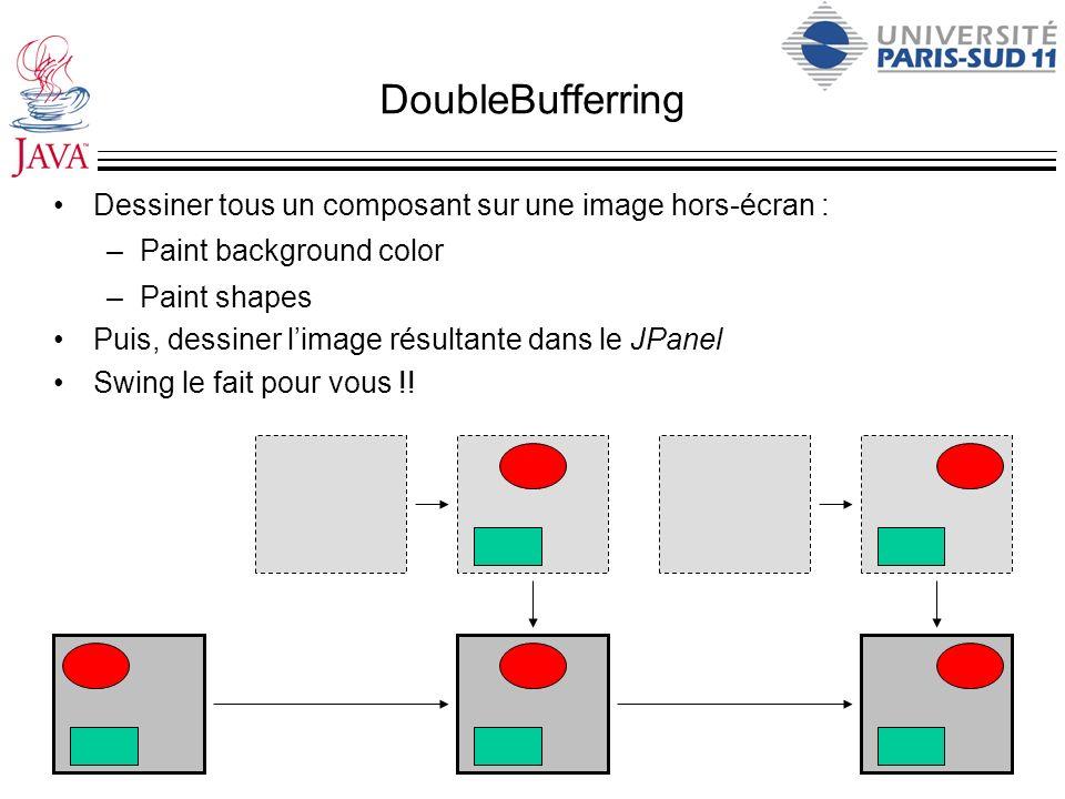 DoubleBufferring Dessiner tous un composant sur une image hors-écran :