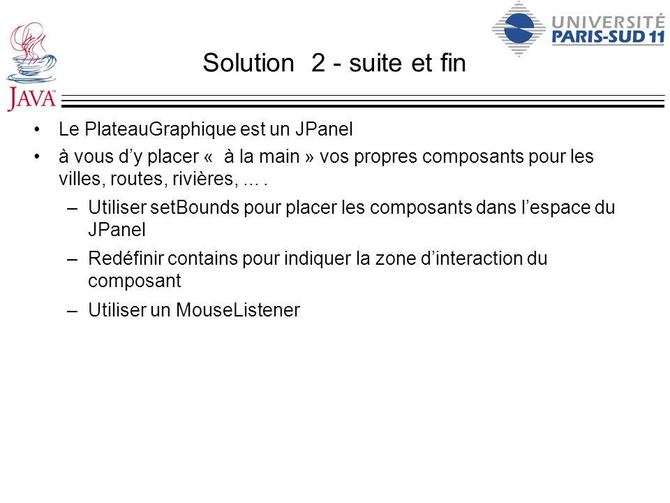Solution 2 - suite et fin Le PlateauGraphique est un JPanel