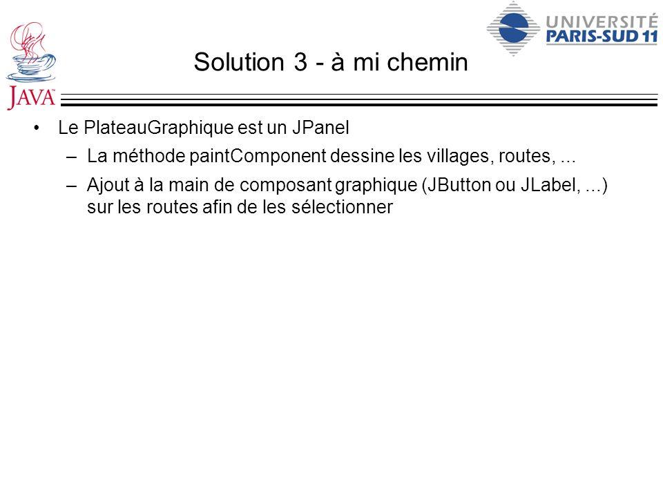 Solution 3 - à mi chemin Le PlateauGraphique est un JPanel