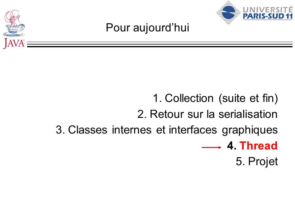 Pour aujourd'hui Collection (suite et fin) Retour sur la serialisation. Classes internes et interfaces graphiques.