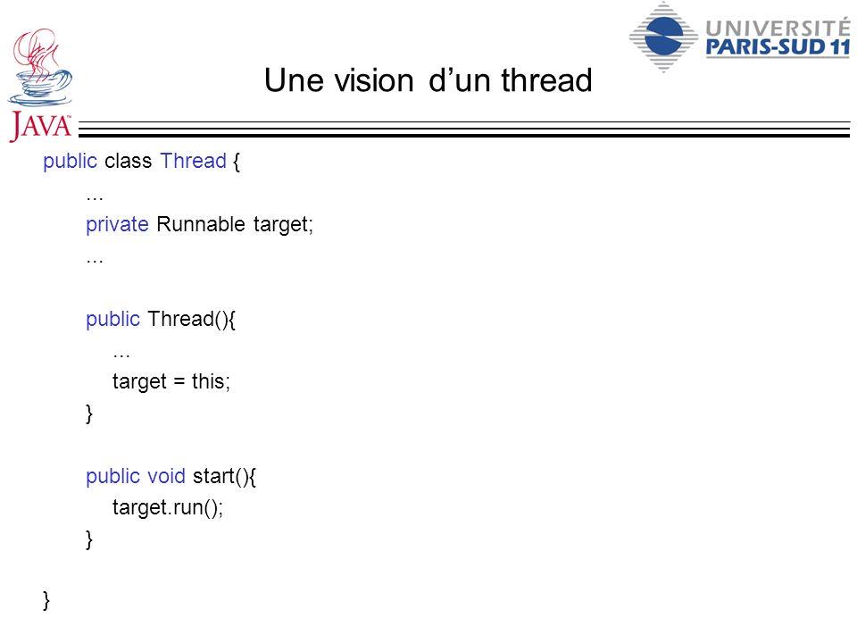 Une vision d'un thread public class Thread { ...