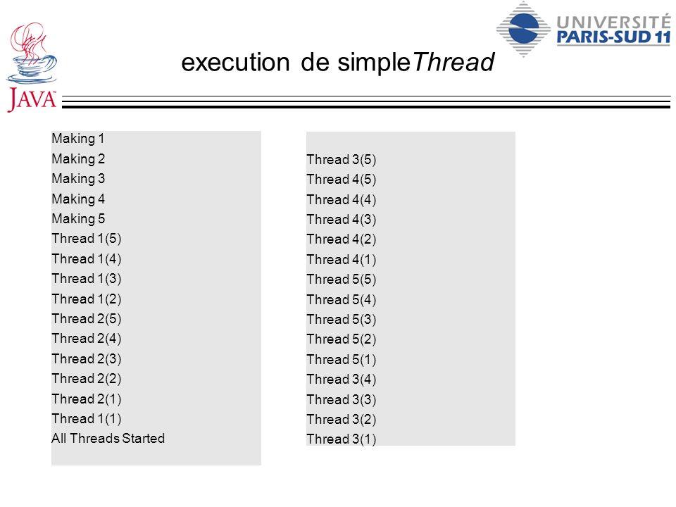 execution de simpleThread