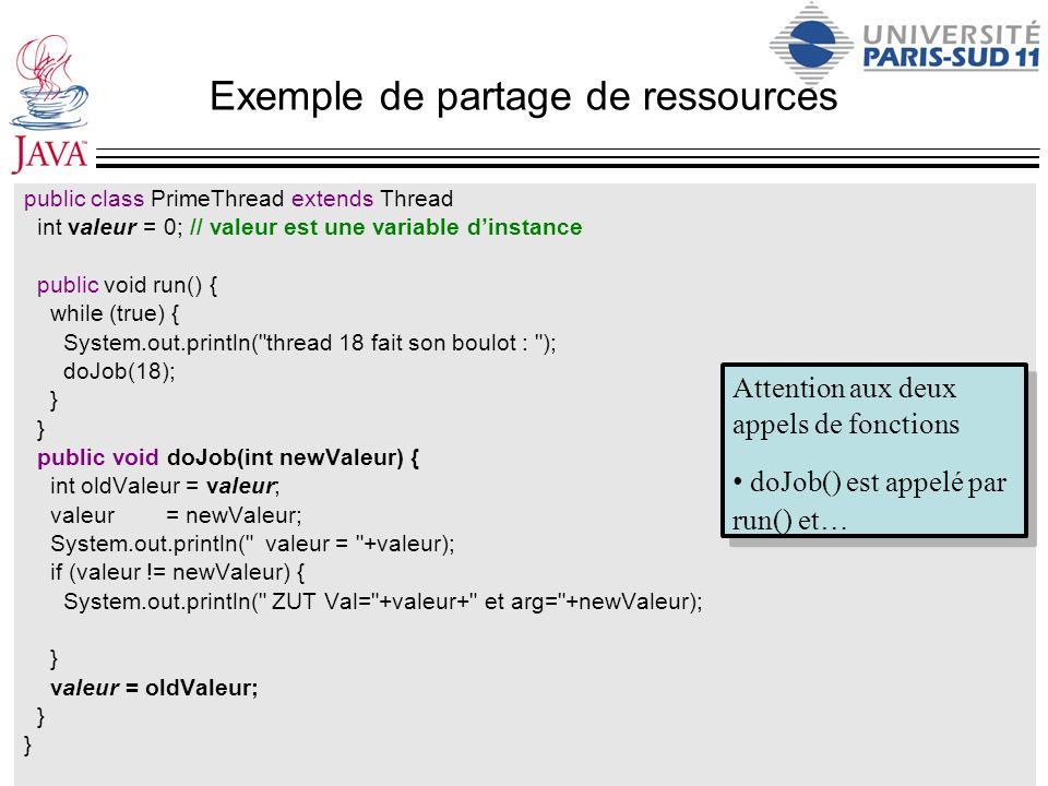 Exemple de partage de ressources