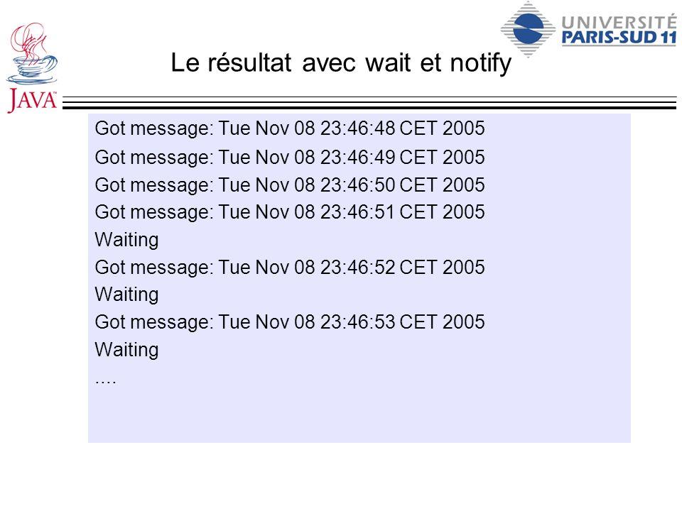 Le résultat avec wait et notify