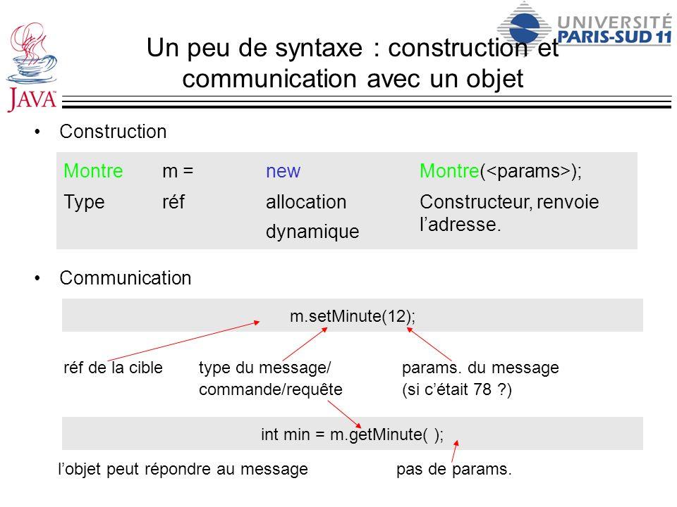 Un peu de syntaxe : construction et communication avec un objet