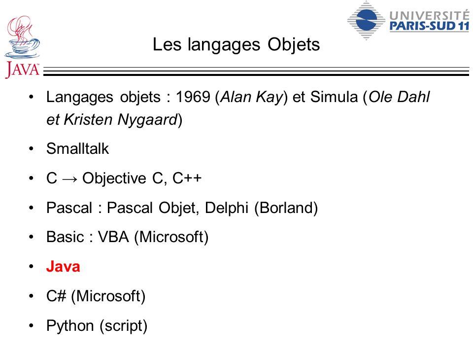 Les langages ObjetsLangages objets : 1969 (Alan Kay) et Simula (Ole Dahl et Kristen Nygaard) Smalltalk.