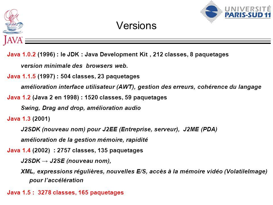 VersionsJava 1.0.2 (1996) : le JDK : Java Development Kit , 212 classes, 8 paquetages. version minimale des browsers web.