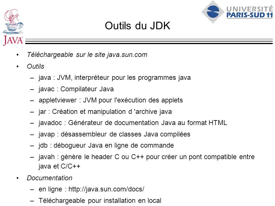 Outils du JDK Téléchargeable sur le site java.sun.com Outils