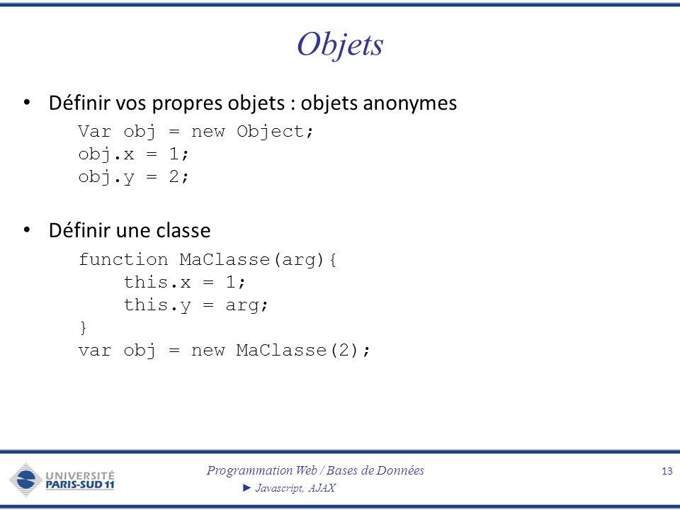 Objets Définir vos propres objets : objets anonymes Définir une classe