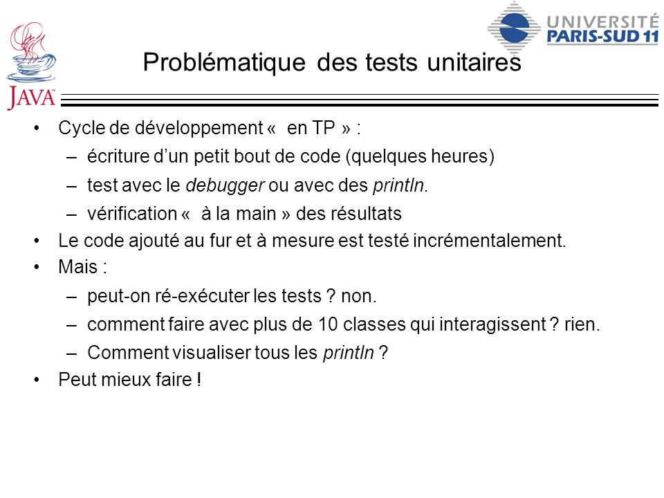 Problématique des tests unitaires