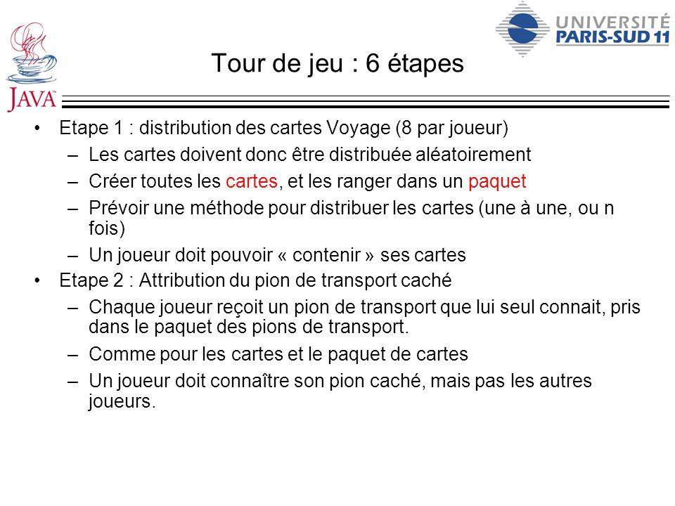 Tour de jeu : 6 étapes Etape 1 : distribution des cartes Voyage (8 par joueur) Les cartes doivent donc être distribuée aléatoirement.
