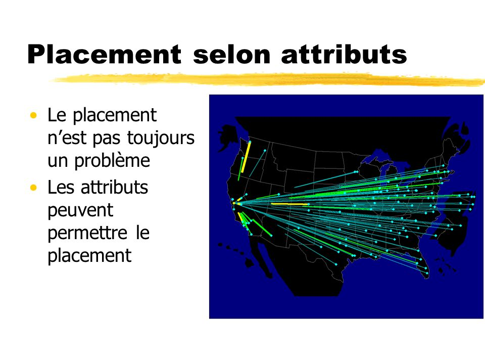 Placement selon attributs