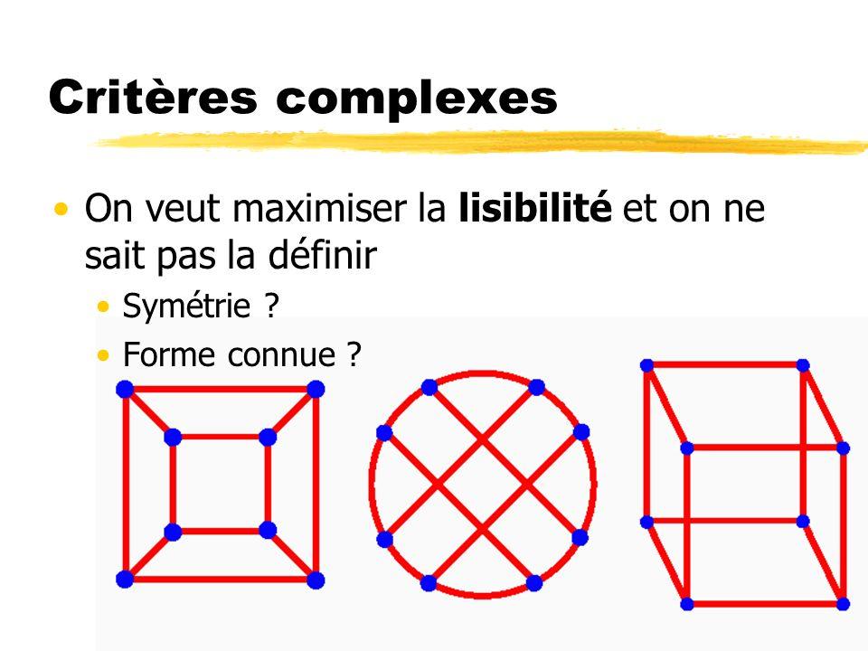 Critères complexes On veut maximiser la lisibilité et on ne sait pas la définir.