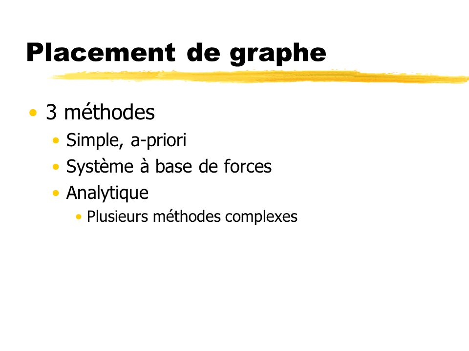 Placement de graphe 3 méthodes Simple, a-priori