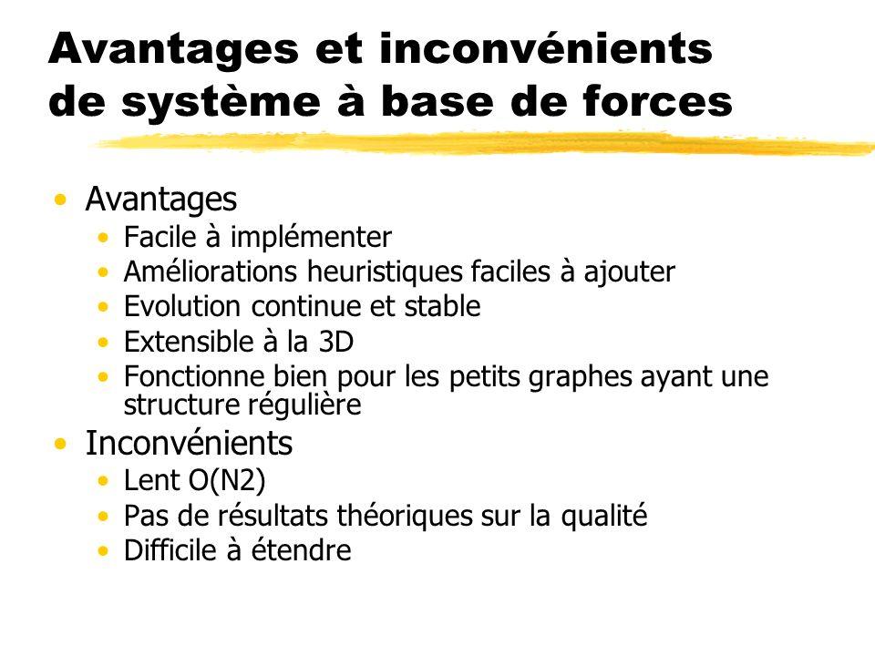 Avantages et inconvénients de système à base de forces