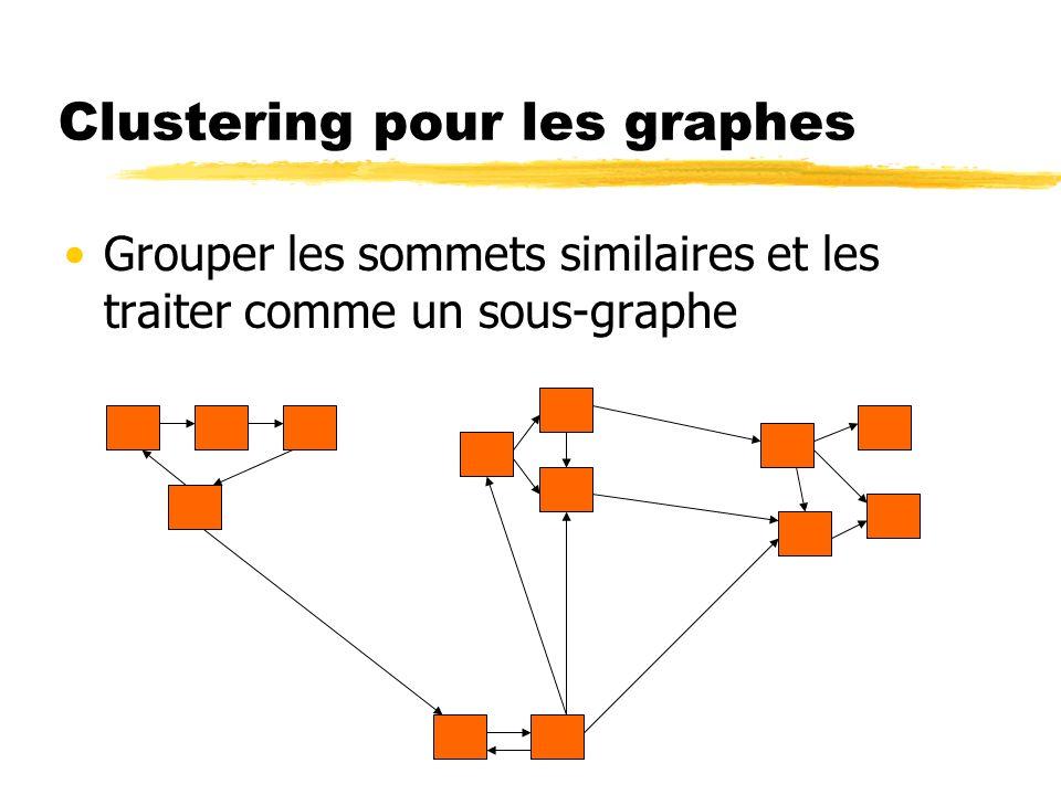 Clustering pour les graphes