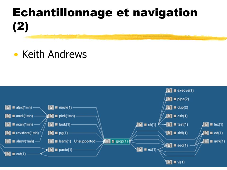 Echantillonnage et navigation (2)