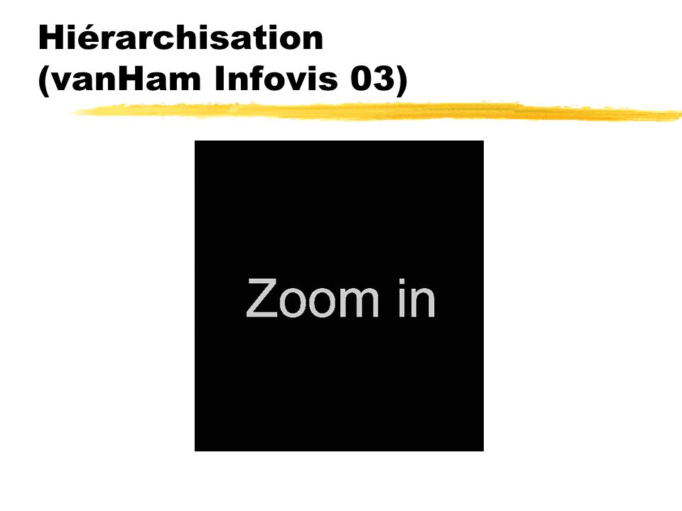 Hiérarchisation (vanHam Infovis 03)