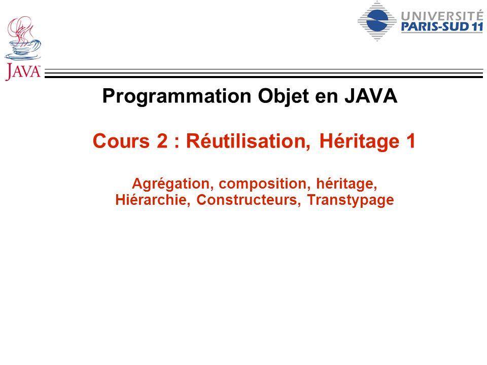 Programmation Objet en JAVA Cours 2 : Réutilisation, Héritage 1 Agrégation, composition, héritage, Hiérarchie, Constructeurs, Transtypage