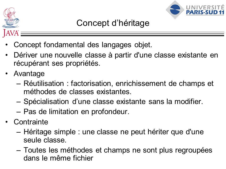 Concept d'héritage Concept fondamental des langages objet.