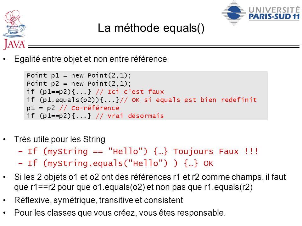 La méthode equals() Egalité entre objet et non entre référence
