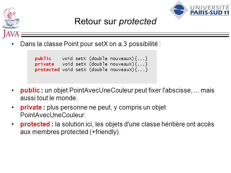Retour sur protected Dans la classe Point pour setX on a 3 possibilité :