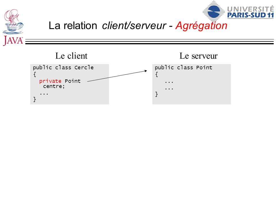 La relation client/serveur - Agrégation