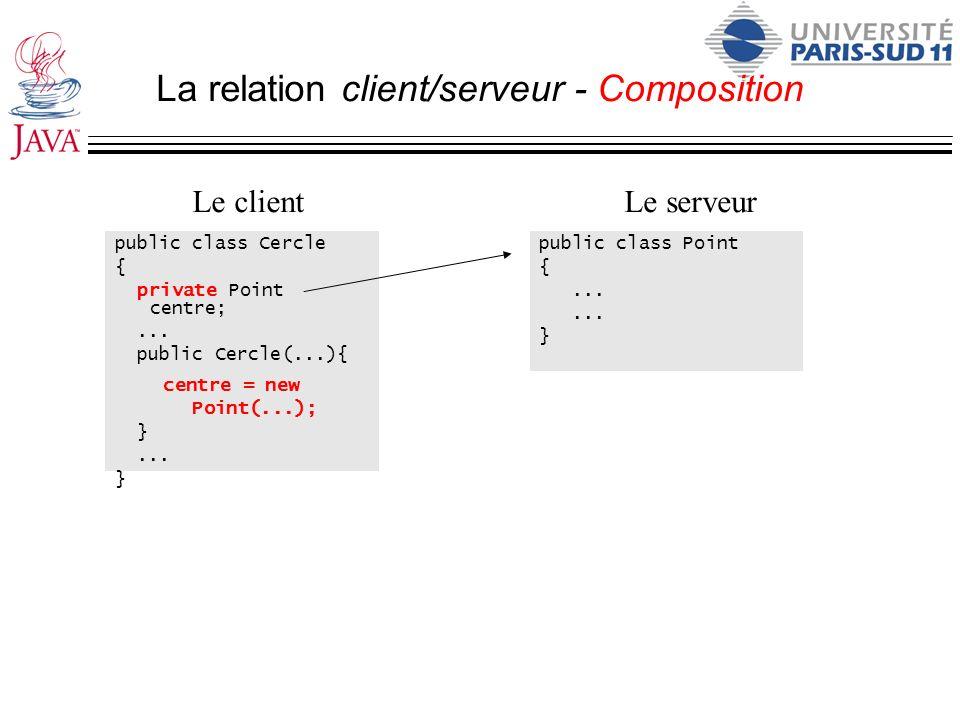 La relation client/serveur - Composition