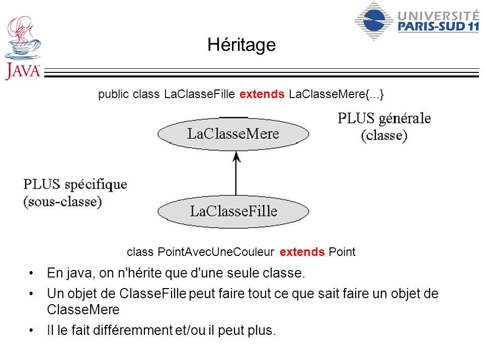 Héritage En java, on n hérite que d une seule classe.