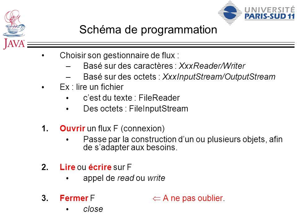 Schéma de programmation