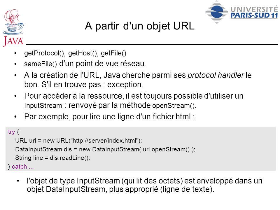 A partir d un objet URL getProtocol(), getHost(), getFile() sameFile() d un point de vue réseau.