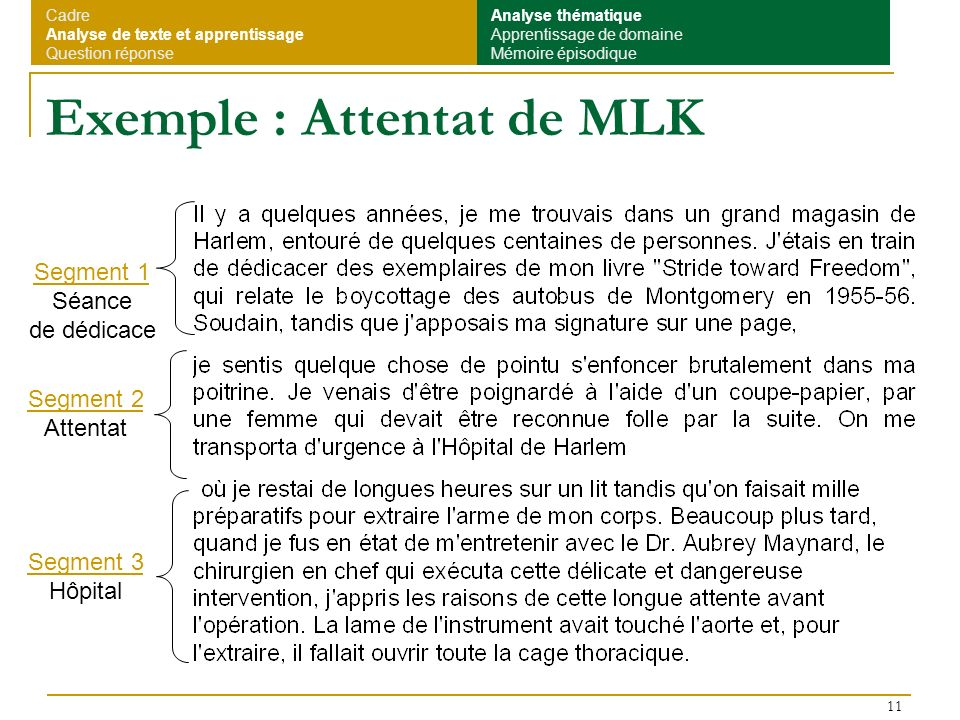 Exemple : Attentat de MLK