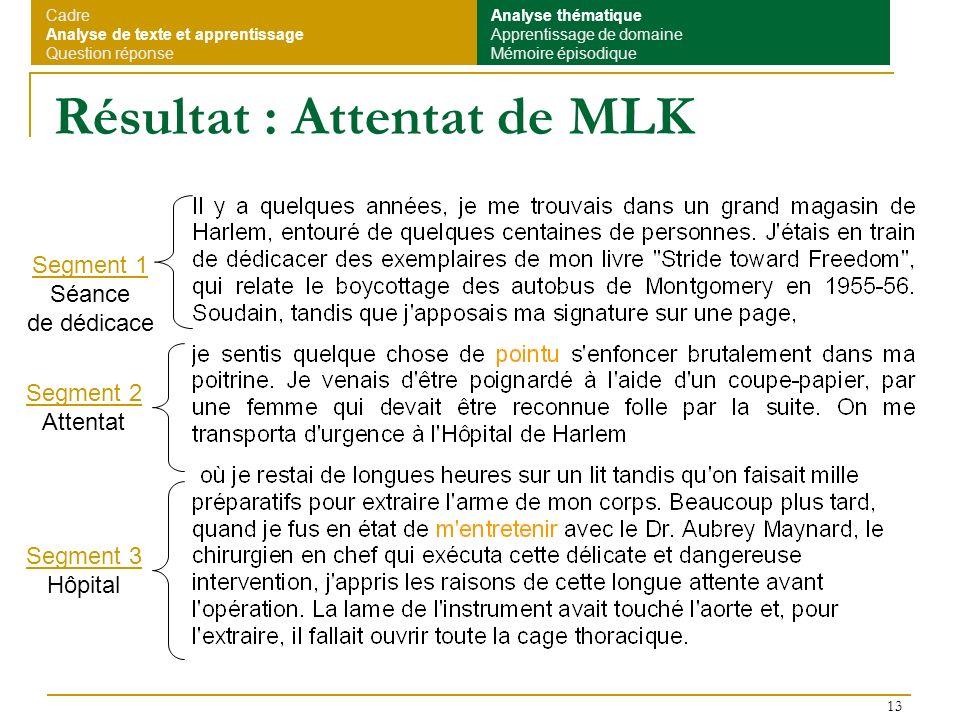 Résultat : Attentat de MLK