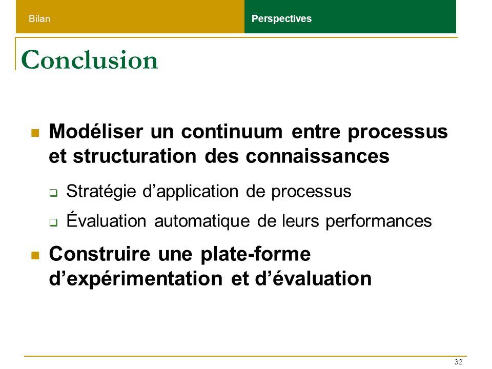 Bilan Perspectives. Conclusion. Modéliser un continuum entre processus et structuration des connaissances.
