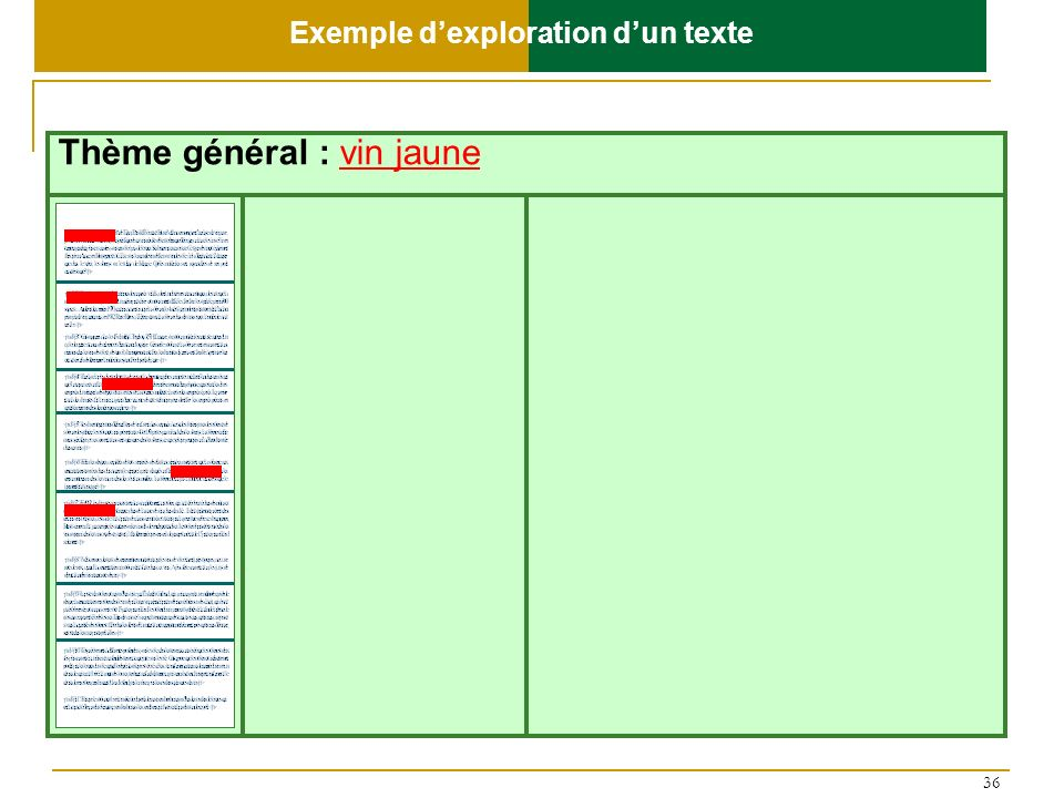 Exemple d'exploration d'un texte