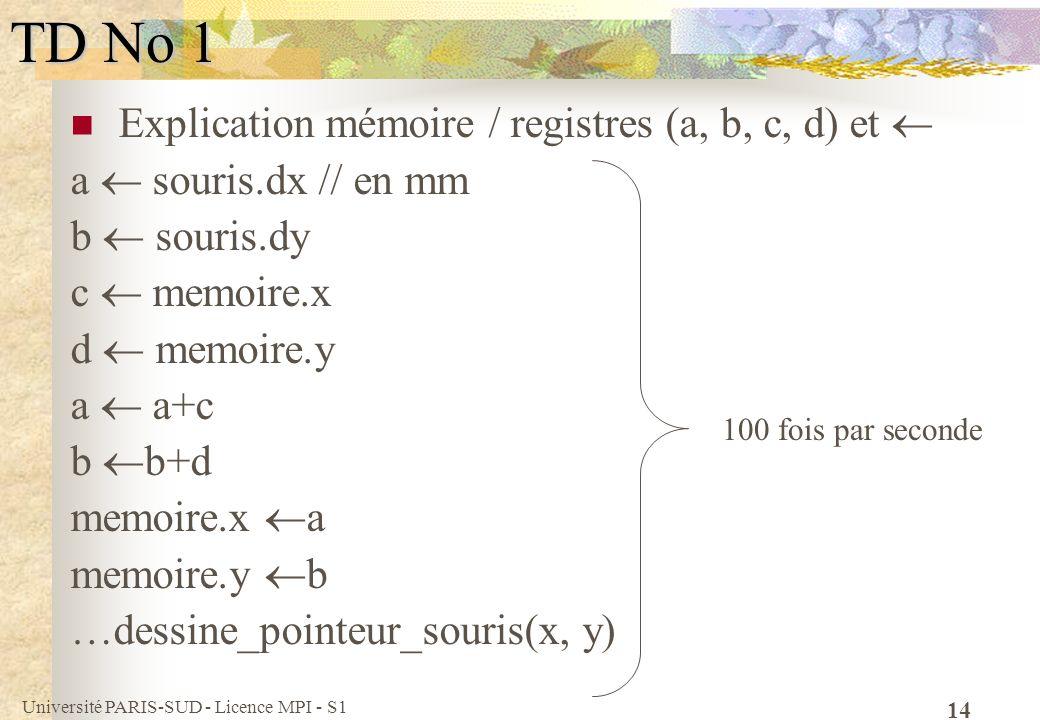 TD No 1 Explication mémoire / registres (a, b, c, d) et 