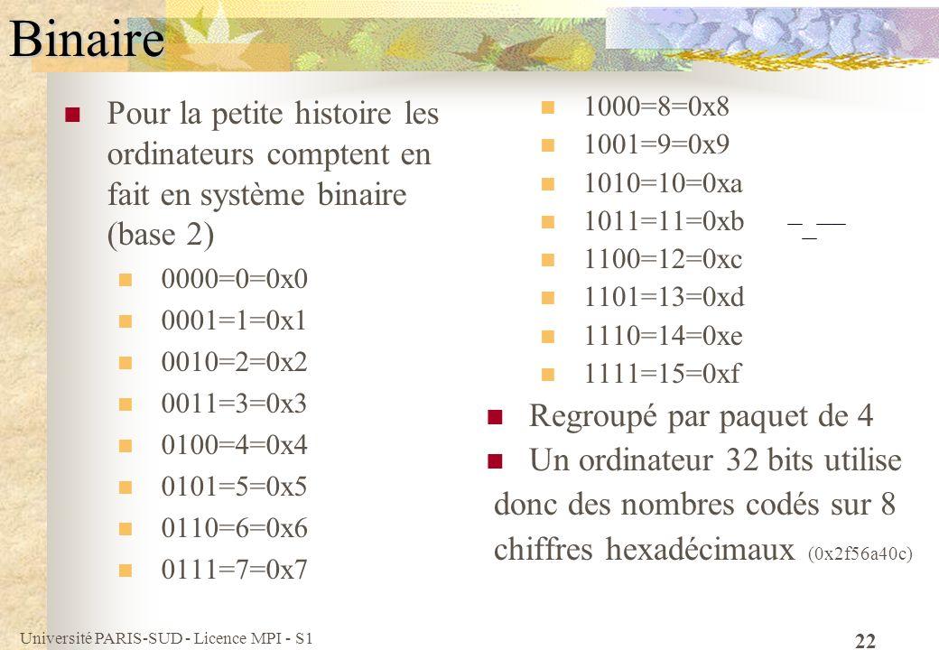 Binaire Pour la petite histoire les ordinateurs comptent en fait en système binaire (base 2) 0000=0=0x0.